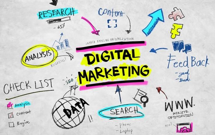 Scribbled notes on Digital Marketing
