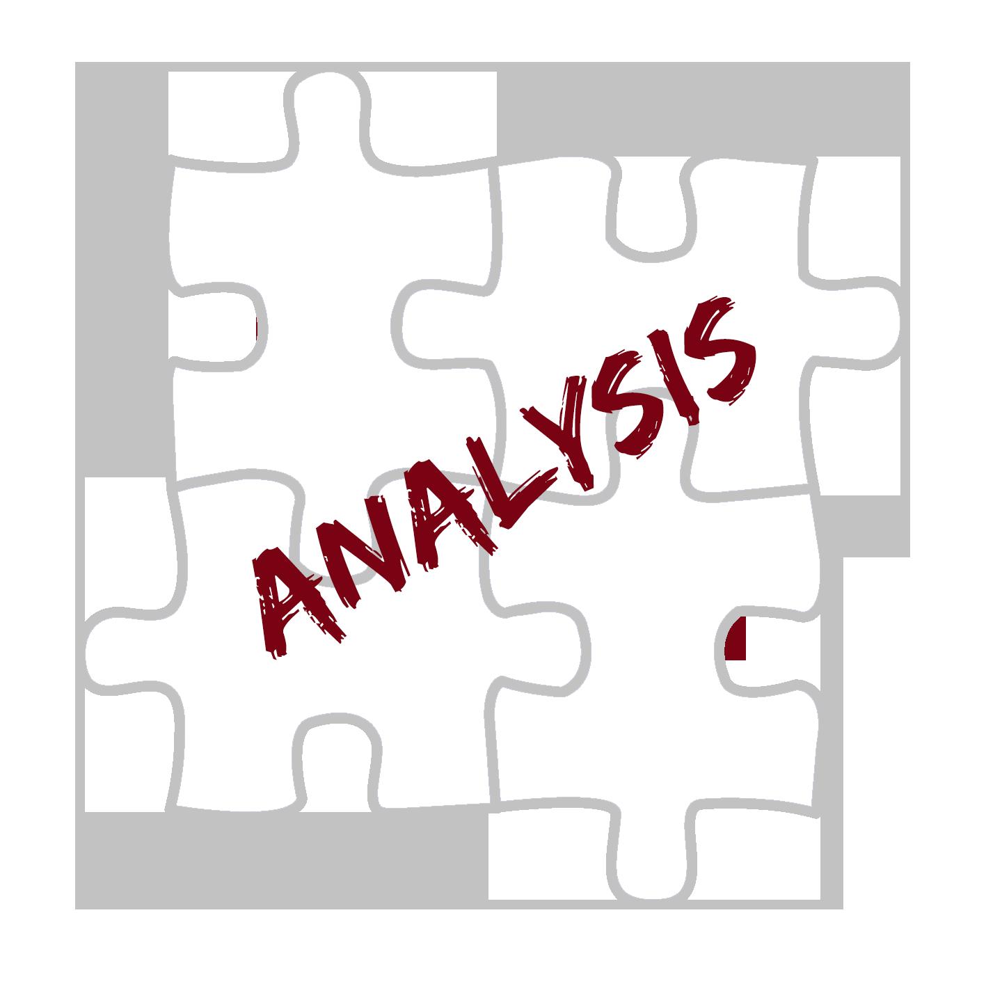 Integrated Marketing analysis